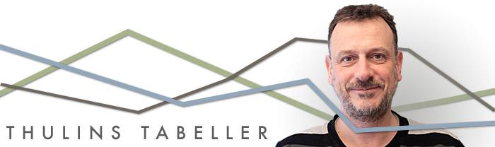 ThulinsTabeller_banner_2015_klar